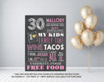 30th Birthday or any age - Adult smash cake photo prop Birthday Chalkboard Sign - DIGITAL FILE