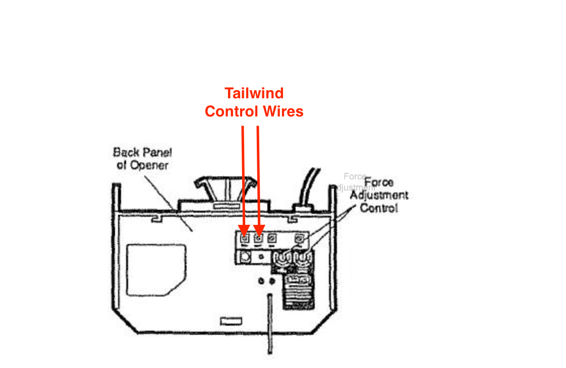 Installation Go Tailwind Force Controller Wiring Diagram 139 53315 53415 53615 53625 53699