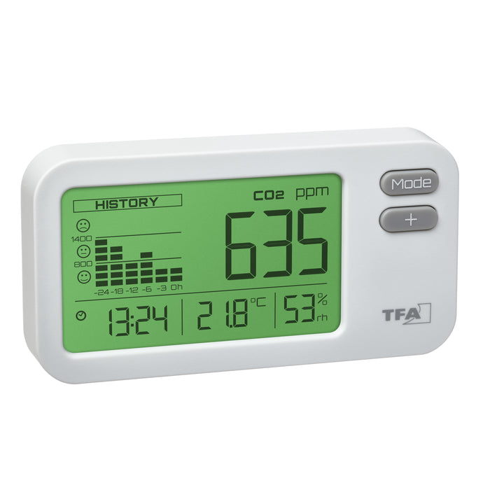 TFA CO2 Monitor AIRCO2NTROL
