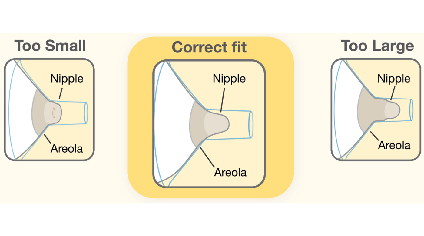 A size boobs small nipple