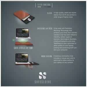 Laptop Lifestyle Pack