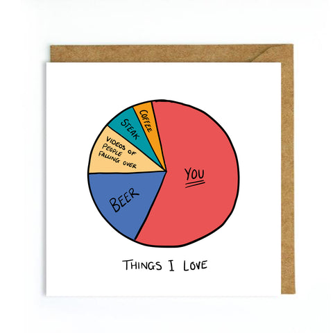Pie chart of things I love