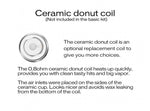 Yocan Evolve Plus Ceramic Donut Coil