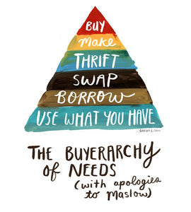 The Buyerarchy of Needs by Sarah Lazarovic - consuming less