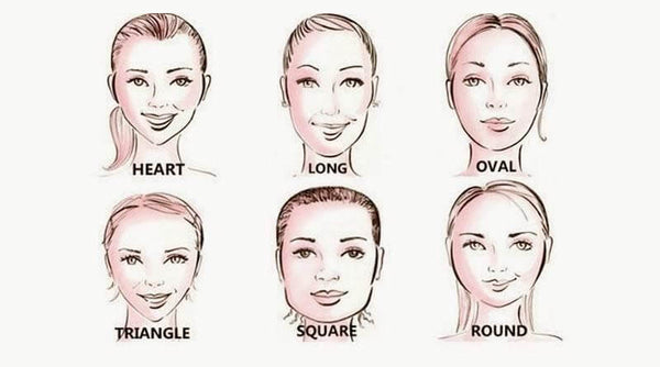 What Face Shape do i have what is my face shape oval face shape diamond face shape oblong face shape heart face shape