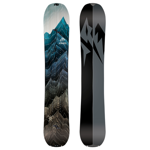 Splitboard Solution 2018/2019
