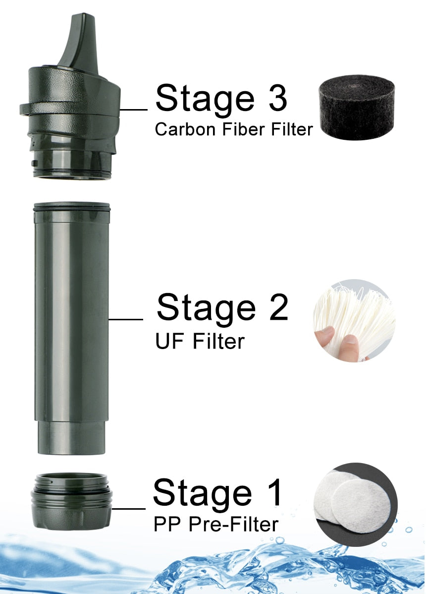 Ultra-lightweight Outdoor Water Filter