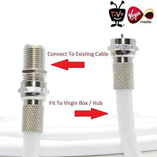 SSL Satellite Coax Cable For Virgin Media, Sky TV, Broadband Extension and Tivo & Superhub (White, Black)