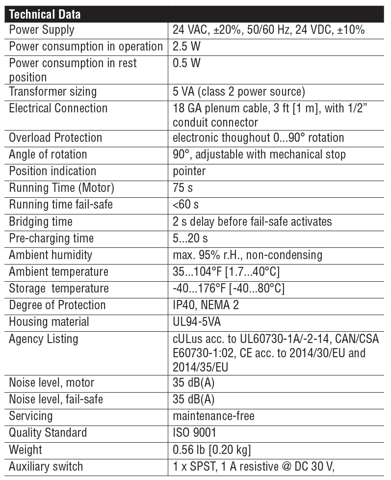 ACTUATOR DATA SHEET