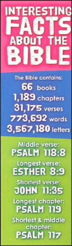 Bookmark-Interesting Facts About The Bible (Pack O