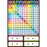 (10 Ea) Smart Multiplication Chart 13 X 19 Dry-erase Surface