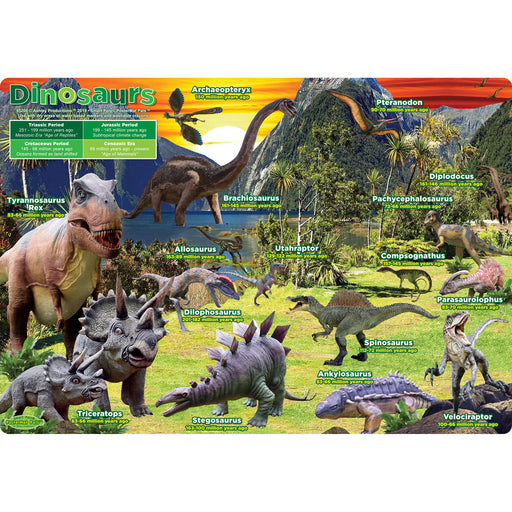 Dinosaurs Postermat Pals Smart Poly Single Sided