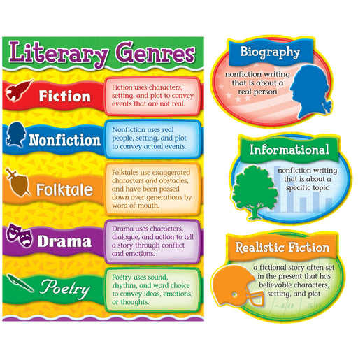 (2 St) Literary Genres Bbs