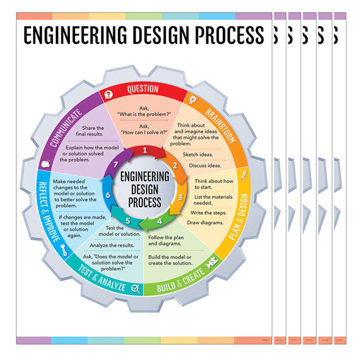(6 Ea) Engineering Design Process Chart Stem-steam