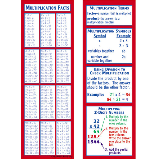 Multiplication Smart Bookmarks