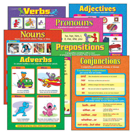 Chart Seven Parts Of Speech Gr 2-5 Includes T38159 T38160 T38161