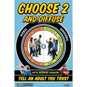 Kelso's Choice Wheel Full-Color Posters (2 Pack)
