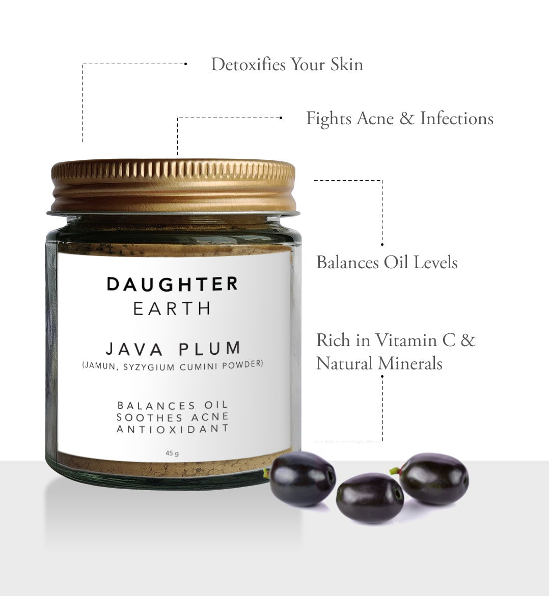 Wild Java Plum Ayurvedic Face Mask