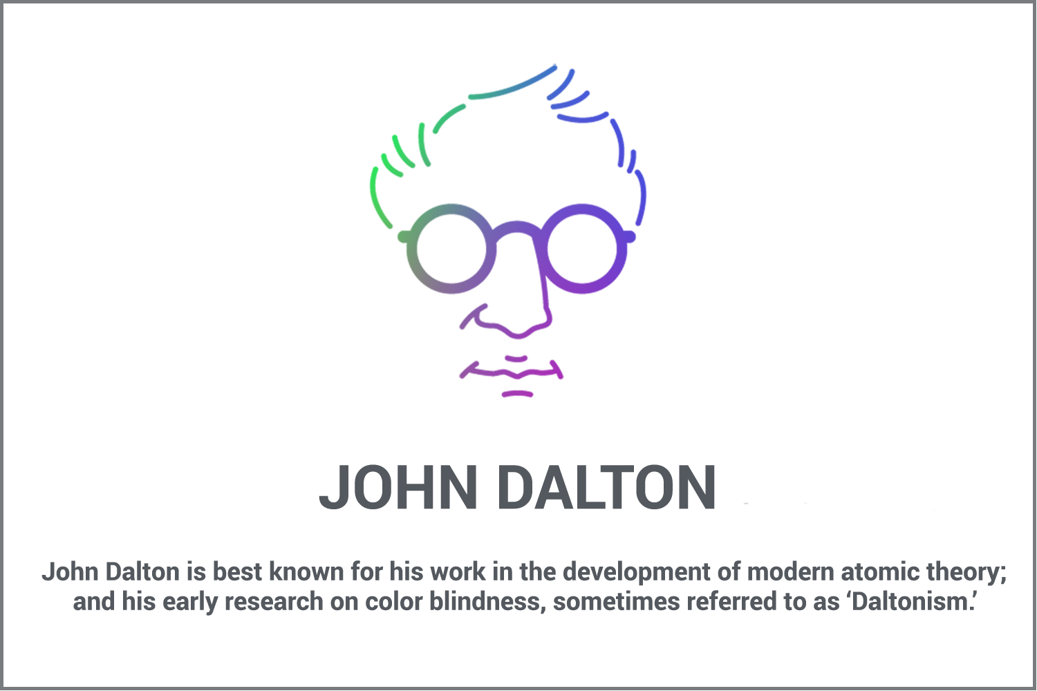 what is the contribution of john dalton