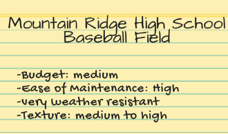 Infield Mix Requirements Example