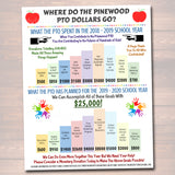 EDITABLE PTO PTA Flyer Printable Meeting Handout, School Year Informational Monetary Funds Fiscal Revenue Facts, Fundraising Goals, Editable Template Marketing Flyer