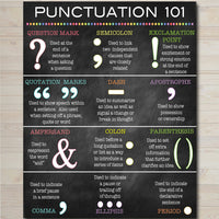 English Grammar Punctuation Poster, Classroom Poster, Grammar Poster, Teacher Printables, Classroom Decor, High School English Teacher Sign