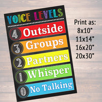Voice level Chart Classroom Decor, Classroom Policies Poster Classroom Rules Poster, Classroom Management Printable Teacher INSTANT DOWNLOAD