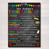 EDITABLE Teacher Survival Kit Printable, Back to School Teacher Gift, PTA, Back to School Teacher Appreciation, Thank You INSTANT Download