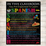 Spanish Classroom Rules Printable Poster - Clase de Español Reglas, High School Spanish Teacher, Spanish Classroom Sign