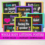 Classroom Decor, Whole Body Listening Poster, Kindergarten, Elementary Classroom Art, Educational Poster, Teacher Printable INSTANT DOWNLOAD
