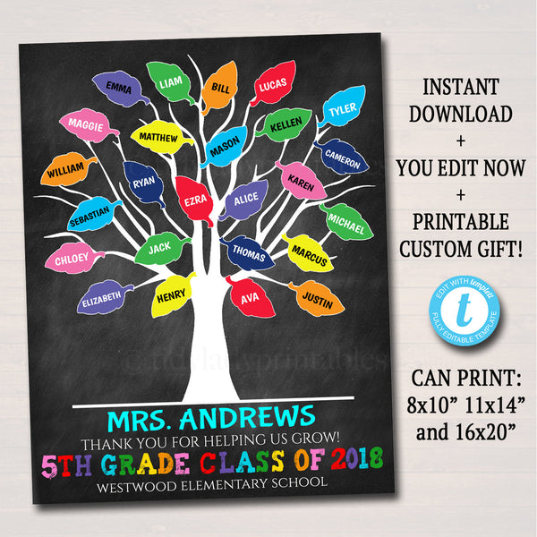 EDITABLE Custom Teacher Gift, Chalkboard Printable Class Tree Art, Teacher Thumbprint Tree Poster Teacher Appreciation Week Teacher Gift