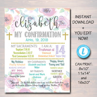 EDITABLE Confirmation Floral Poster, Religous Christian Sacrament Party Decor Girl First Communion Baptism Sign Digital INSTANT DOWNLOAD