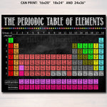 Periodic Table of Elements Scientific Printable Poster