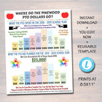 EDITABLE PTO PTA Form, Explanation of Dollars Sponsership Membership Printable Handout, School Finance Fundraiser, Instant Download Template