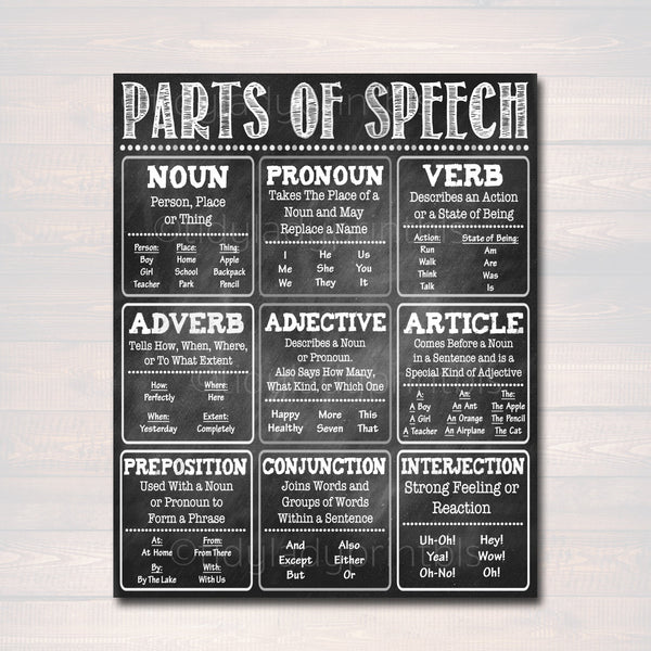 English Grammar Parts of Speech Poster, Classroom Grammar Poster, Teacher Printables Classroom Decor, High School English INSTANT DOWNLOAD