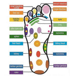 Acupuncture Slimming Insoles