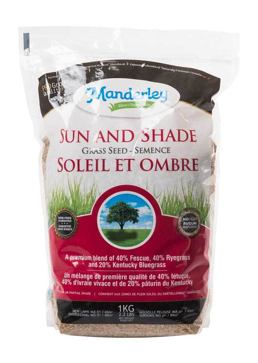 Sun and Shade Seed - Park Topsoil