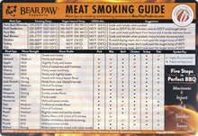 Bear Paws Meat Smoking Guide Magnet