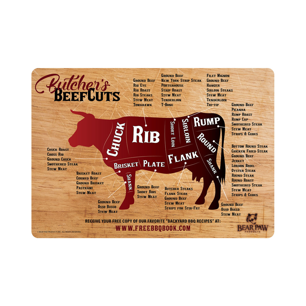 Magnetic Meat Cuts Chart - Beef