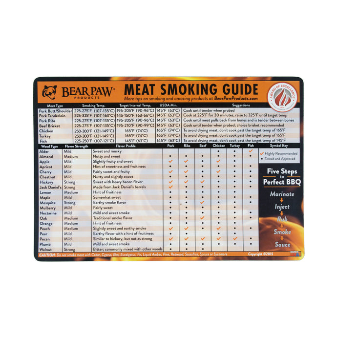 Meat Smoking Guide