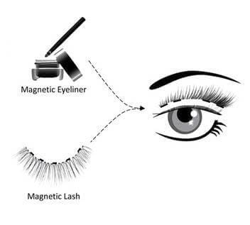 MagLash Kit