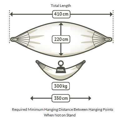 Thick Cord Hammock dimensions