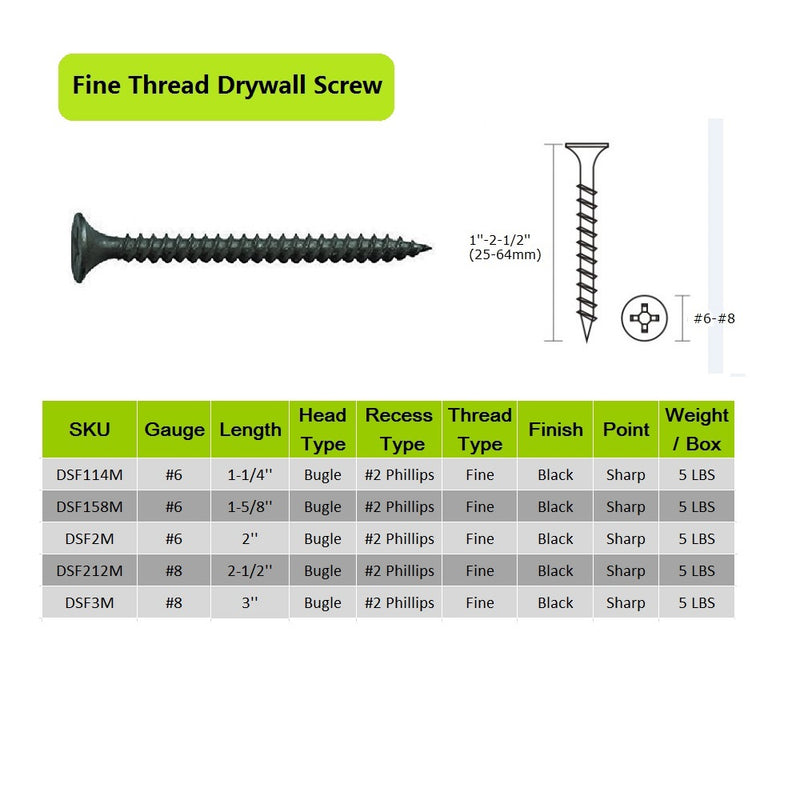 Drywall Screws 1-1/4'' Fine Thread