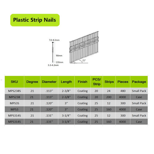 21 Degree Plastic Strip Framing Nails - Round Head Galvanized Smooth Shank - Meite USA