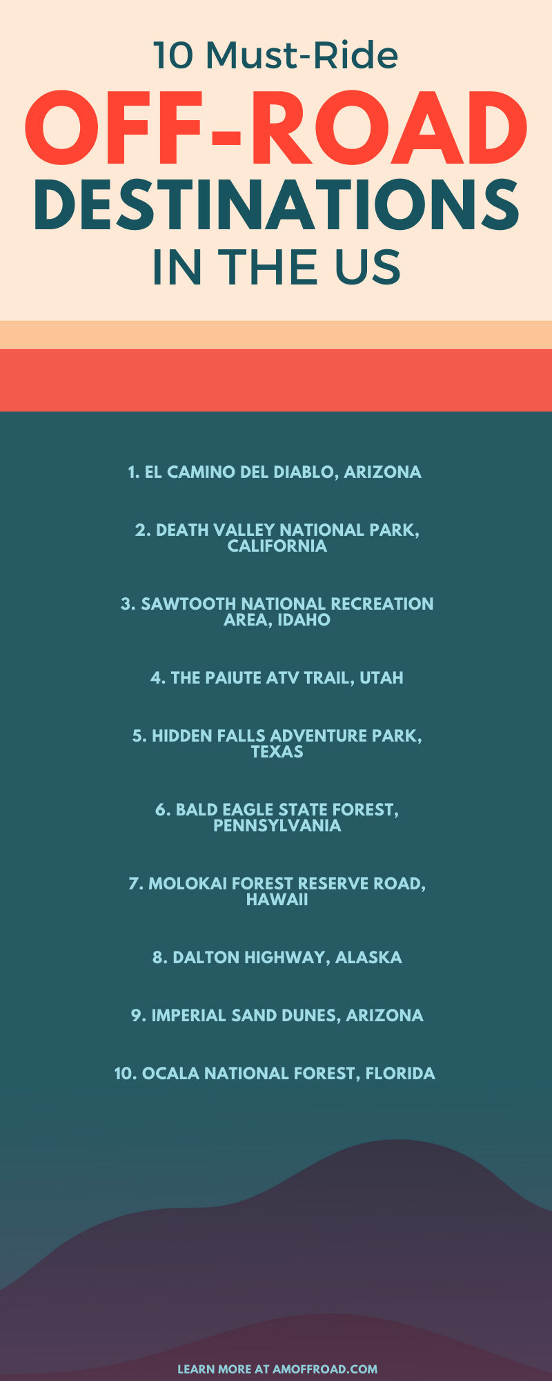 10 Must-Ride Off-Road Destinations in the US