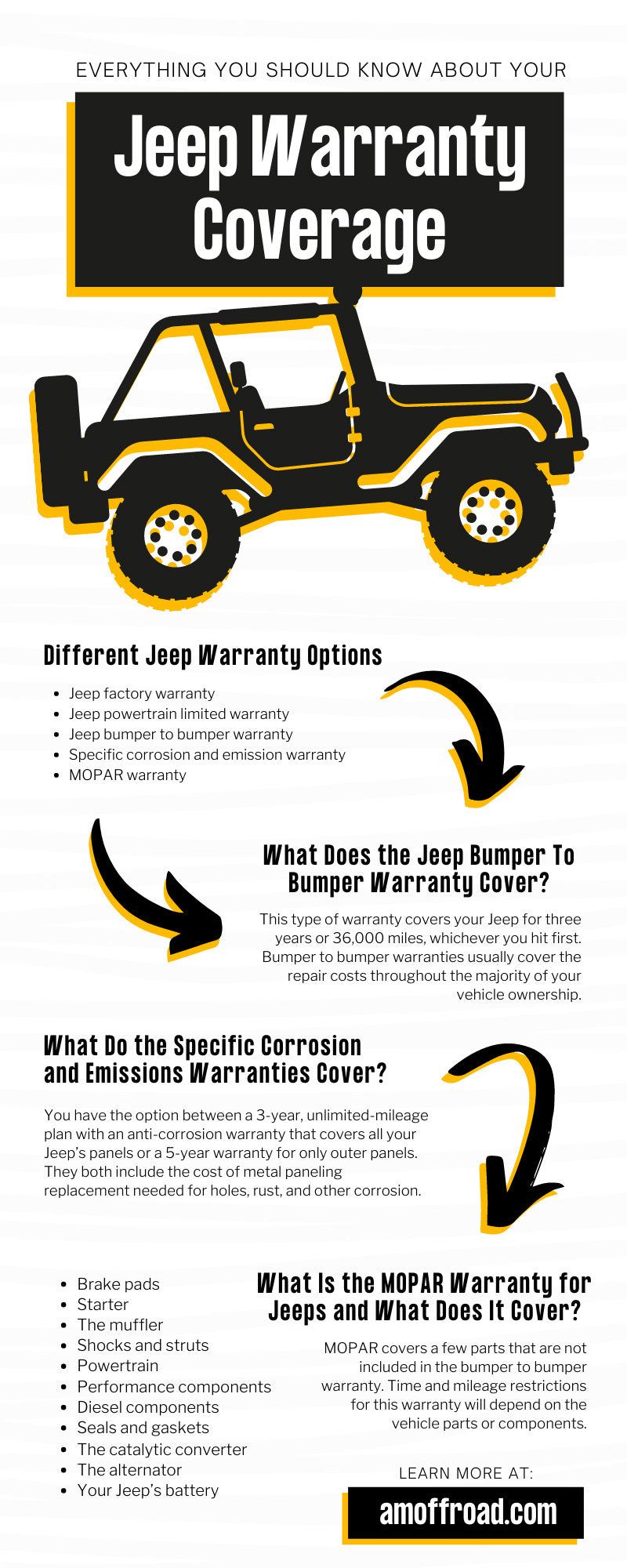 Everything You Should Know About Your Jeep Warranty Coverage