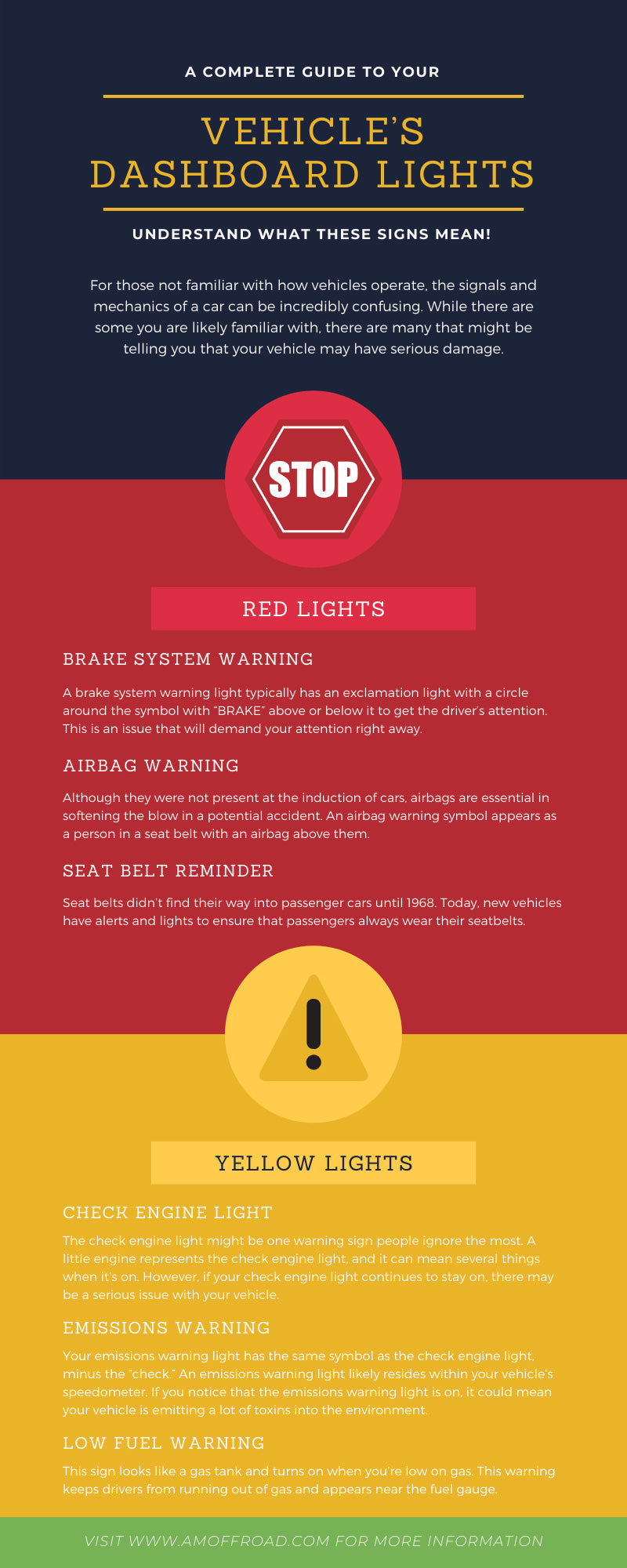 Guide to Vehicle Dashboard Lights