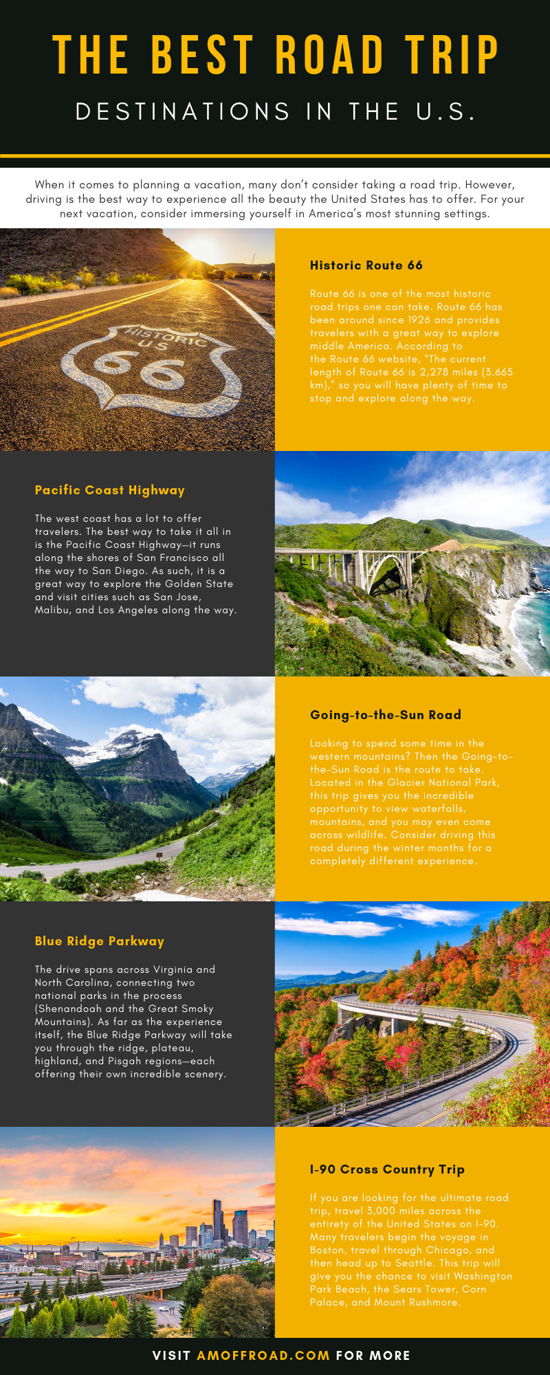 The Best Road Trip Destinations in the U.S. infographic
