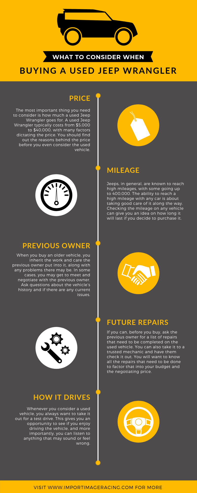 What to Consider When Buying A Used Jeep Wrangler infographic