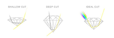 diamond cut deep
